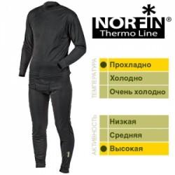 Термобельё Norfin Thermo Line 1 Слой (Ткань: 100% Polyester) 44-46/S